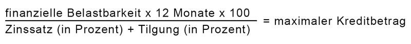 Formel zur Ermittlung der maximalen Finanzierbarkeit